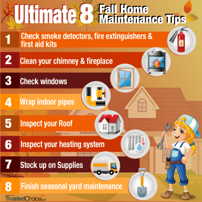 Tips On Preparing Your HVAC For The Fall Season